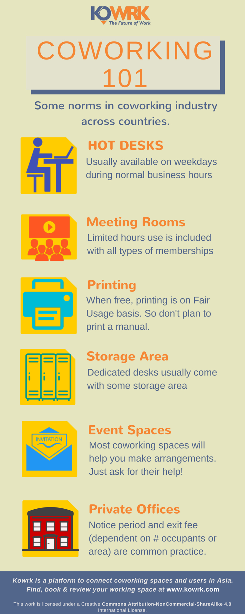 Coworking 101 kowrk infographic