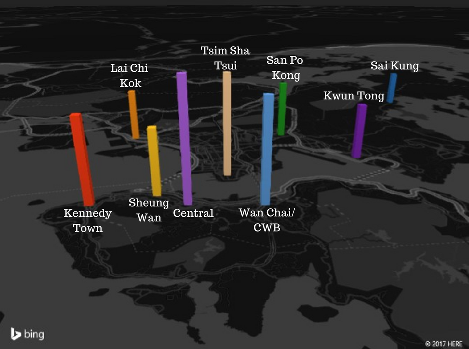 Price Heat Map – Coworking Trends in Hong Kong